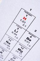 Métodos de producción de hidrógeno