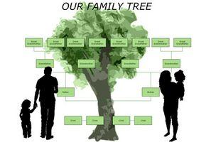 Cómo encontrar su historial familiar gratis