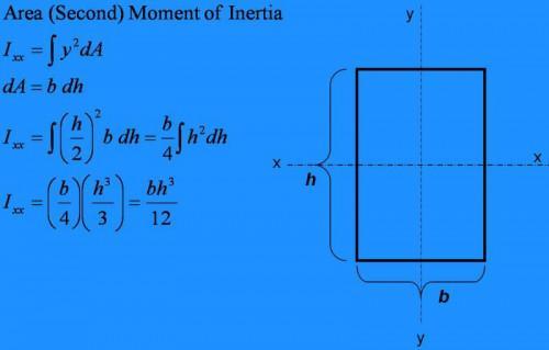 Cómo calcular el segundo momento de inercia