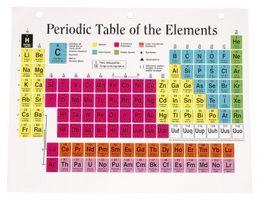 Diferencia en las propiedades del grupo principal y metales de transición