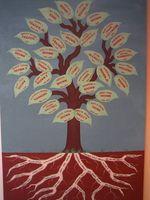 Cómo dibujar correctamente un árbol de familia