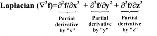 Cómo calcular el Laplaciano