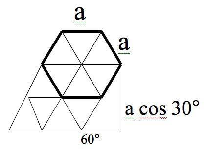 Fórmula para el volumen de un hexágono