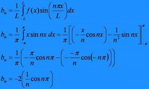 Cómo calcular los coeficientes de una serie de Fourier