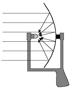Cómo funciona un micrófono parabólico