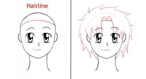 Cómo dibujar animaciones japonesas