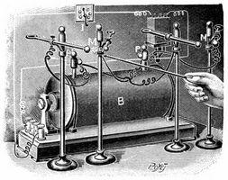 Efectos magnéticos de las corrientes